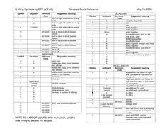 russian knitting chart symbols | Knitting Symbols by CET (V 2.00) Windows Quick Reference