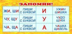 "Правила на ""жи–ши"", ""чу–щу"", ""ча–ща"". Карточка-памятка по русскому языку"