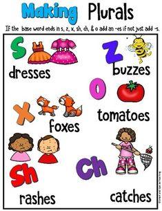 Plurals–S versus ES Orton Gillingham Spelling Barton 3rd Grade Reading, Guided Reading, Teaching Reading, Phonics Chart, Phonics Flashcards, Reading Strategies, Reading Skills, Curriculum, Homeschool
