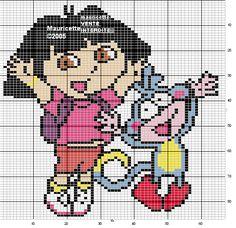 sandylandya.Dora