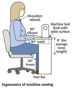 Image result for best chair to use while sewing