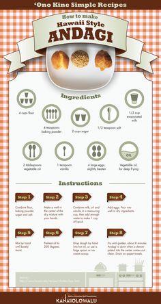 Hawaiian Food Infographic: Andage