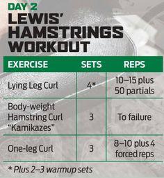 Flex Lewis Hamstrings Workout