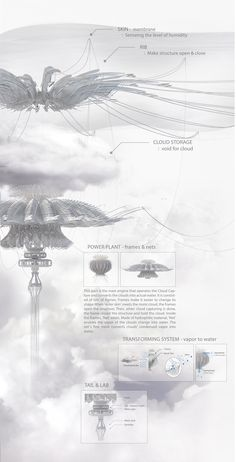 Cloud Capture concept skyscraper by Taehan Kim, Seoung Ji Lee and Yujin Ha for the eVolo Skyscraper Competition Biomimicry Architecture, Futuristic Architecture, Landscape Architecture, Architecture Design, Green Architecture, Future Buildings, Modern Buildings, Underwater City, Eco City