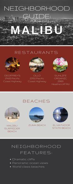 Our neighborhood guide to Malibu, California.