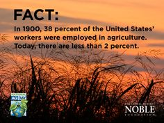 Farm Fact:  In 1900, 38% of Americans were employed in agriculture.  Today, it's less than 2%.