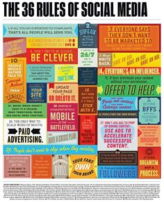 Infographic - The 36 Rules Of Social Media. This infographic, compiled by Fast Company, illustrates some of the best practices to going about your social media strategy and execution.