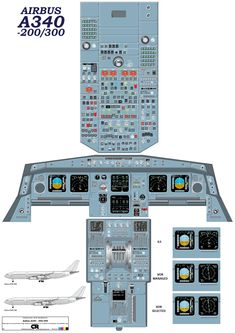 Boeing 737  800 cockpit diagram used for training pilots