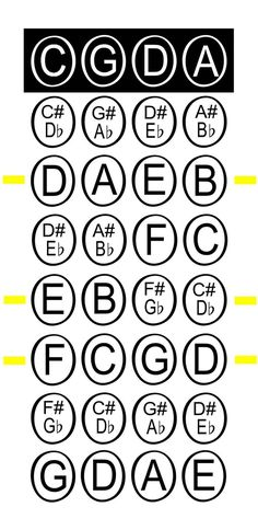 Bass fingering.....Detailed/full color, and printable