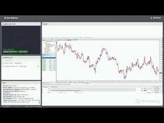 2017 3 2 Go Dex 5 Min MDM Webinar #webbasedcharts #nadex #trade