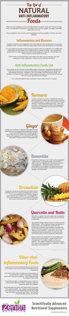 Top List Of Natural Anti-Inflammatory Foods. Turmeric, Ginger, Boswellia, Bromelian, Quercetin & Rutin, Other anti inflammatory foods. Best supplements from Zenith Nutrition. Health Supplements. Nutritional Supplements. Health Infographics