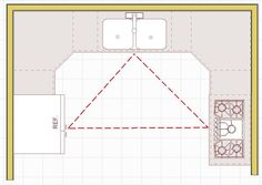 The Thirty-One Kitchen Design Rules, Illustrated | Homeowner Guide | Design/Build Kitchens, Baths, Additions and Home Remodeling in Lincoln, Nebraska