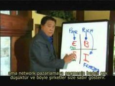 Robert Kiyosaki - Zengin Baba Yoksul Baba