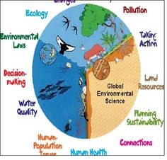 Environmental Science similarities between high school and college