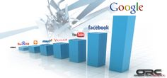 Facebook Hits 1 Trillion Pageviews: Most visited sites – Or perhaps not...