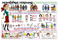 Describir Personas/Describing People: lots of great adjectives to use in Spanish… Spanish Grammar, Spanish Vocabulary, Spanish Language Learning, Spanish Teacher, Spanish Classroom, Teaching Spanish, Elementary Spanish, Spanish Basics, Spanish 1