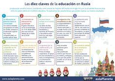 Hola: Una infografía con Las 10 claves del Sistema Educativo de Rusia. Vía Un saludo