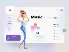 Usage management app by Akshay Devazya for Orizon: UI/UX Design Agency on Dribbble Best Ui Design, App Ui Design, Web Design Trends, Interface Design, 3d Design, Tablet Ui, Banner Design Inspiration, Application Design, Ui Web