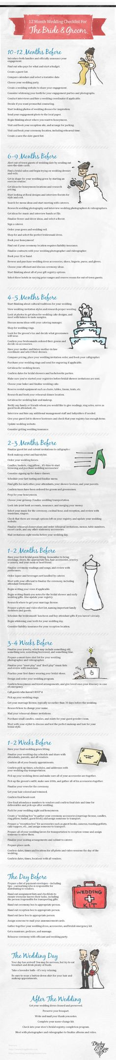 I cant believe I'm down to 5 months!!! 12 Month Wedding Checklist For The Bride and Groom