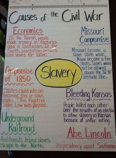 Causes of the Civil War anchor chart grade - Visit to grab an amazing super hero shirt now on sale! Causes of the Civil War anchor chart grade - Visit to grab an amazing super hero shirt now on sale! 8th Grade History, Middle School History, Study History, History Education, History Teachers, Teaching History, Slavery History, Kids Education, Physical Education