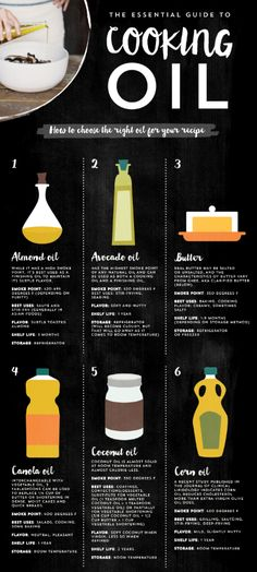 For distinguishing between oils: