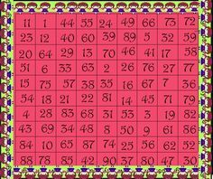 This is an Interesting Tambola Game With 25 Numbers for your ladies kitty party, kids birthday party or your ladies club parties.