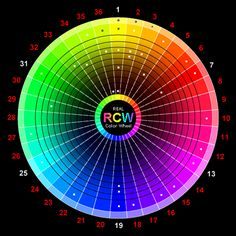 Color scheme - choose colors on opposite sides of the wheel/close neighbors for accents