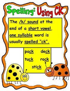 Spelling:  Using CK from Essential Reading / Language Skills on TeachersNotebook.com -  (1 page)  - Use this chart to reinforce the spelling rule of when to use CK for a final K sound in a one syllable word.
