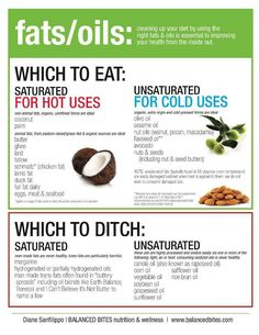 Which fats/oils to eat & not to eat