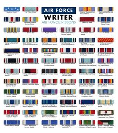 Air Force Ribbons Chart showing order of precedence Military Ranks, Military Insignia, Military Love, Military History, Military Aircraft, Military Awards, Military Records, Military Humor, Us Air Force