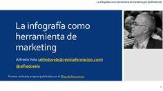 La infografia como herramienta de marketing by Alfredo Vela Zancada via slideshare