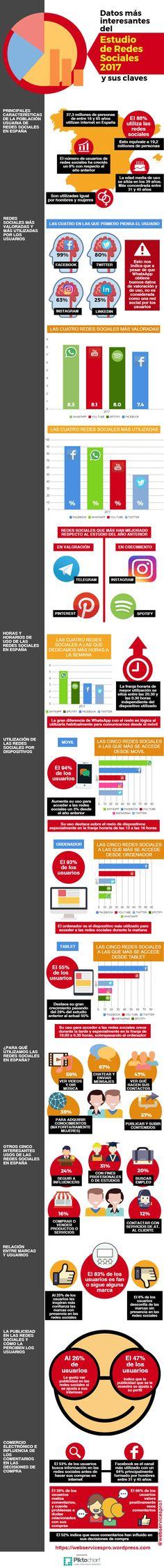 Datos-mas-interesantes-del-Estudio-de-Redes-Sociales-2017-y-sus-claves #EstudioRedesSociales #EstudioIAB #RedesoSociales #Infografía #SocialMedia