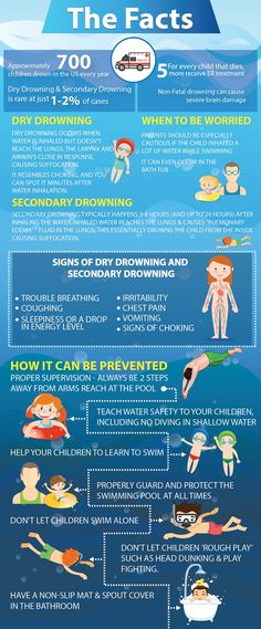 Our helpful Infographic gives parents the facts about Dry Drowning & Secondary Drowning, how to spot the symptoms, and what you can do to prevent it! Simple Sign Language, Sign Language Phrases, Sign Language Interpreter, British Sign Language, Water Safety, Baby Swimming, Swim Lessons, Safety Tips