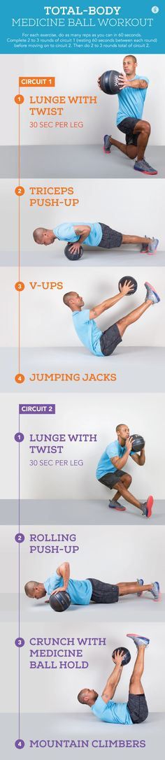 Total-Body Med Ball Workout | Posted By: CustomWeightLossProgram.com