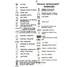 Yamashita Treasure Signs And Symbols Map Symbols, Symbols And Meanings, Buried Treasure, Treasure Maps, Triangle Objects, Japanese Symbol, Japanese Meaning, Sign Language Words, Arrow Signs