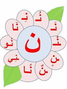 Islamic Alphabet, Arabic Alphabet Letters, Alphabet Letter Crafts, Arabic Alphabet For Kids, Alphabet Cards, Alphabet Activities, Islamic Art, Islamic Studies, Preschool Worksheets