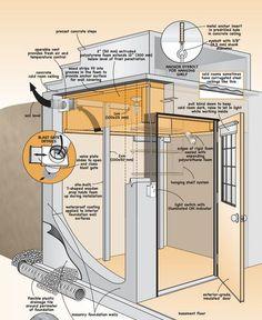 Garage Pantry Storage Root Cellar New Ideas Pantry Storage, Wine Storage, Kitchen Storage, Smart Storage, Root Cellar Plans, Food Storage Rooms, Storage Ideas, Storage Solutions, Walk In Freezer