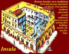 Roman Insula: Located on the roman city block. All types of people lived here. Because of plumbing located nearer to street level, the bottom apartments were the largest, most stable, most easily accessible, and most desirable. Storefronts were often located on street level. Easy access to public and offered a protective layer to private interior apartments.