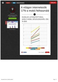 Mobil Oldal Ingyen http://zsoltpasztor.quora.com/Mobilra-SEO-Optimaliz%C3%A1lt-Weboldal-Ingyen?share=1