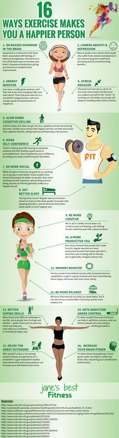16 Ways Exercise Makes You a Happier Person (Infographic)