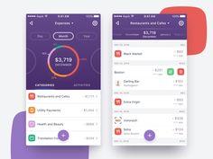 Finance App by Oleg Toptalov #Design Popular #Dribbble #shots