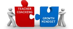 Developing a growth mindset in school