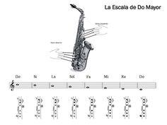 notas de saxofón alto - Buscar con Google