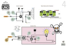 Blog post with 3 great infographics for external circuitry on microcontrollers.