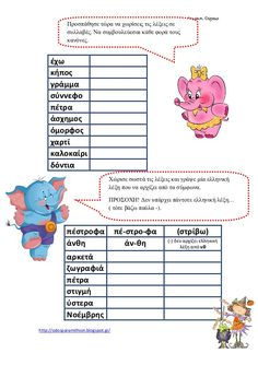 Συλλαβισμός Greek Language, Topas, Map, Learning, School, Location Map, Schools, Teaching, Maps