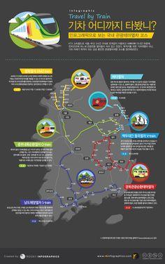 국내 관광테마열차 코스에 관한 인포그래픽