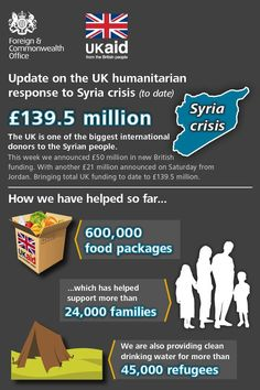 An update on the UK's humanitarian response to the crisis in Syria. #Infographic