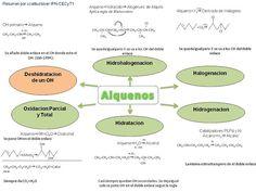 690 Ideas De Química Química Ciencias Quimica Enseñanza De Química