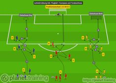 Soccer Training Program, Football Training Drills, Soccer Drills, Training Programs, Preparation Physique, Squad Game, Coaching Volleyball, Improve Yourself, Exercise