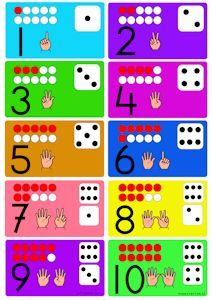 Tabla en color, base per a treballar l'altra en blanc i negre que està sense… Numbers Preschool, Math Numbers, Math Classroom, Kindergarten Math, Teaching Math, Learning Activities, Preschool Activities, Kids Learning, Montessori Math